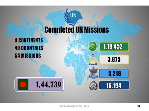 UN Peacekeepers Day Bangla video  2016 by Bangladesh