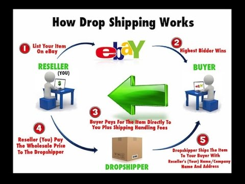 Can You Make A Lot Of Money On Ebay How Much Do Month Dropshipping