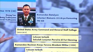 profil agus yudhoyono sylviana murni cagub cawagub dki jakarta