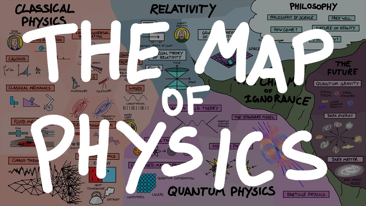 Cute Science Wallpaper The Map Of Physics Youtube