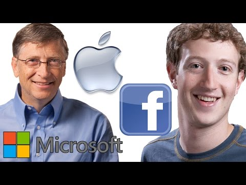 Top 10 Most Successful Companies