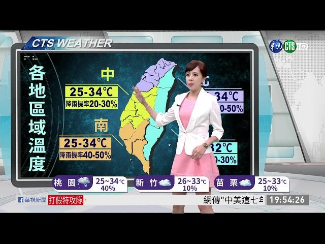 紫外線過量 注意防曬多喝水 | 華視新聞 20190626