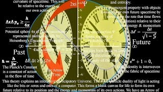 The Arrow of Time. Subscribe & promote a new theory!
