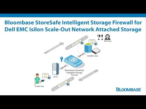 Bloombase StoreSafe Intelligent Storage Firewall For Dell EMC Isilon Scale-Out NAS