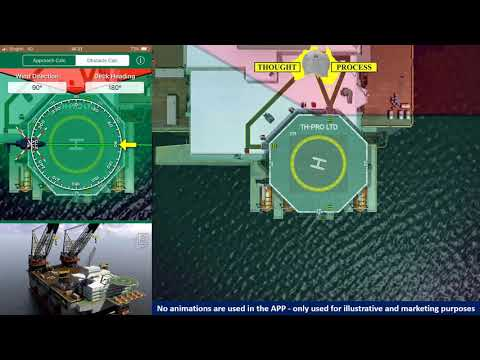 Offshore Safe Approach Calculator