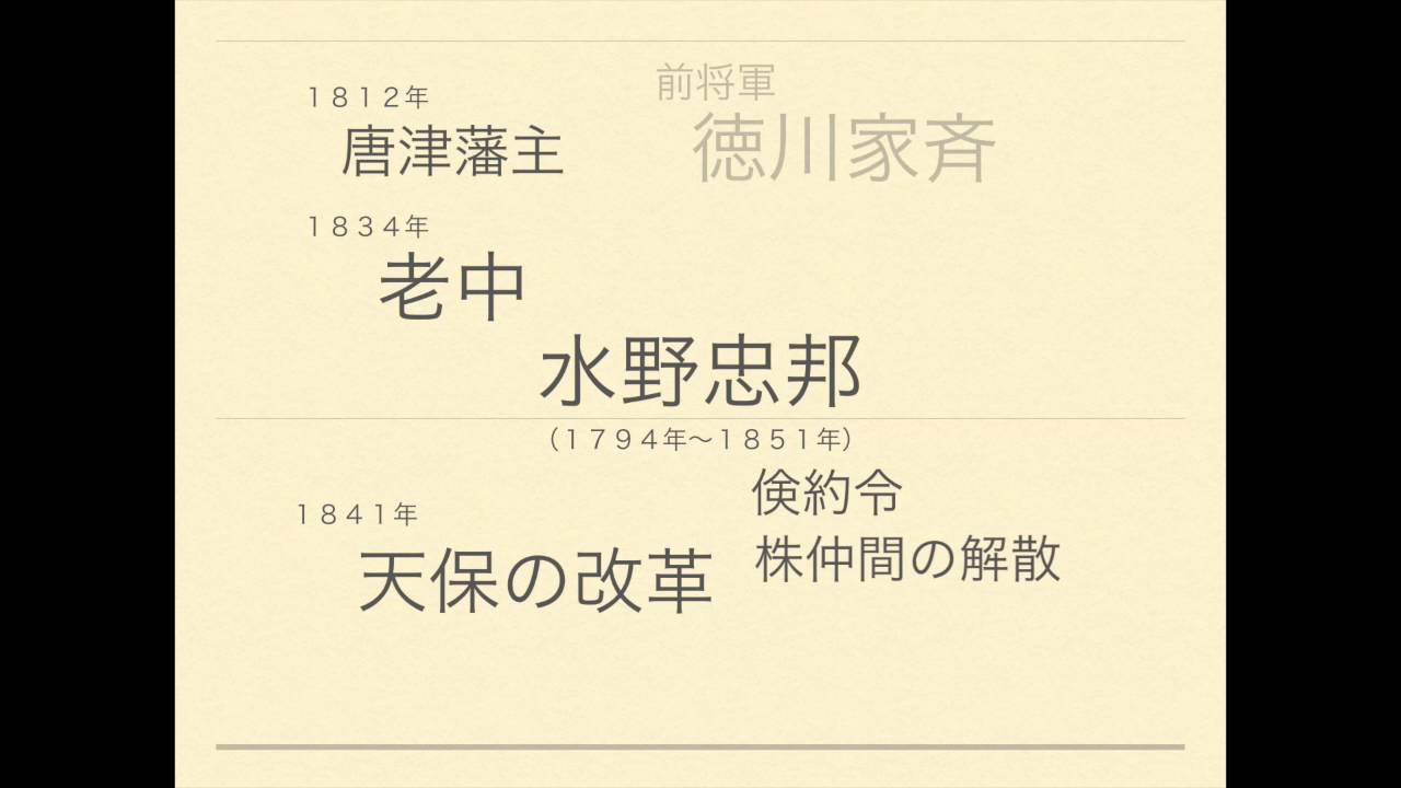 水野忠邦(江戸時代) | 日本の歴史を分かりやすく解説!!