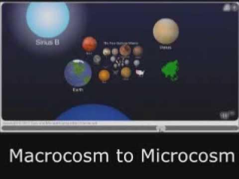 Microcosm to Macrocosm