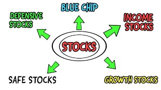 Stocks 101 The 7 Types of Stocks in the Stock Market