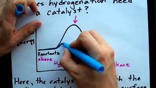 Why does hydrogenation need a catalyst?