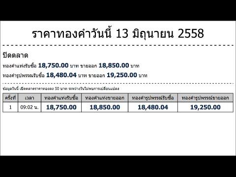 ราคาทองคำวันนี้ 13 มิถุนายน 2558