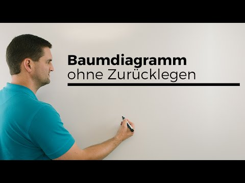 Gleichung, Gleichungen lösen | Mathe by Daniel Jung from YouTube · Duration:  3 minutes 43 seconds
