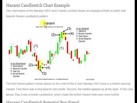 HARAMI CHART PATTERN! KEEP AN EYE OUT FOR THIS AT TOPS AND BOTTOMS