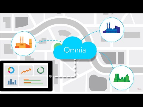 Industrial Internet Of Things |  Machine Performance And Condition Monitoring System