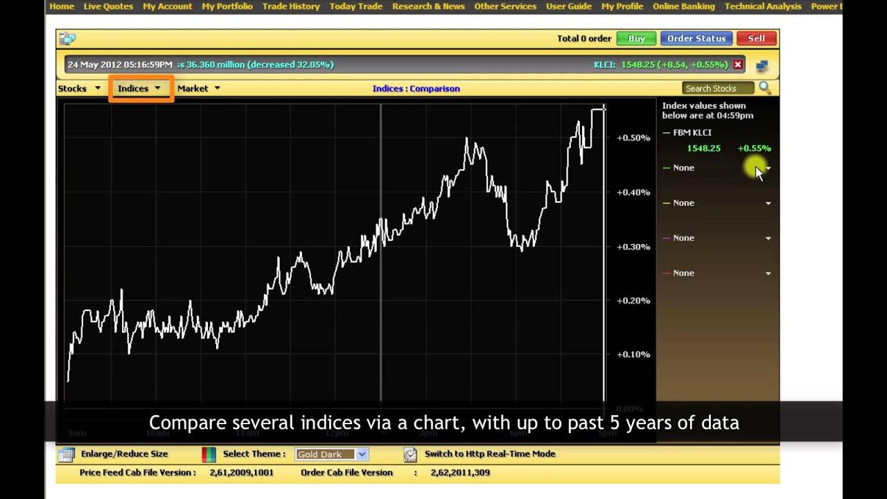 Emini s&p trading secrets