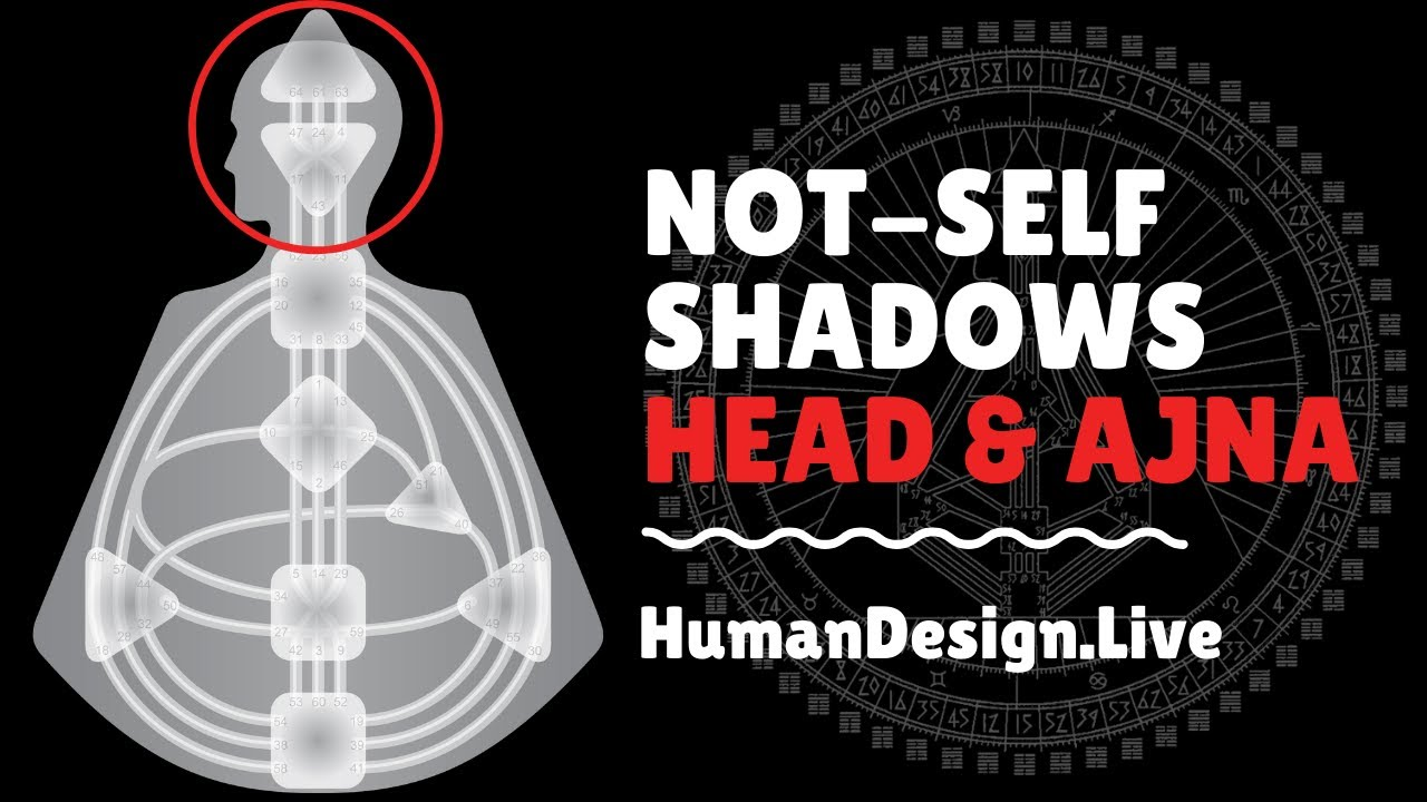 Not-Self Shadows of Head and Ajna Centers: Human Design System