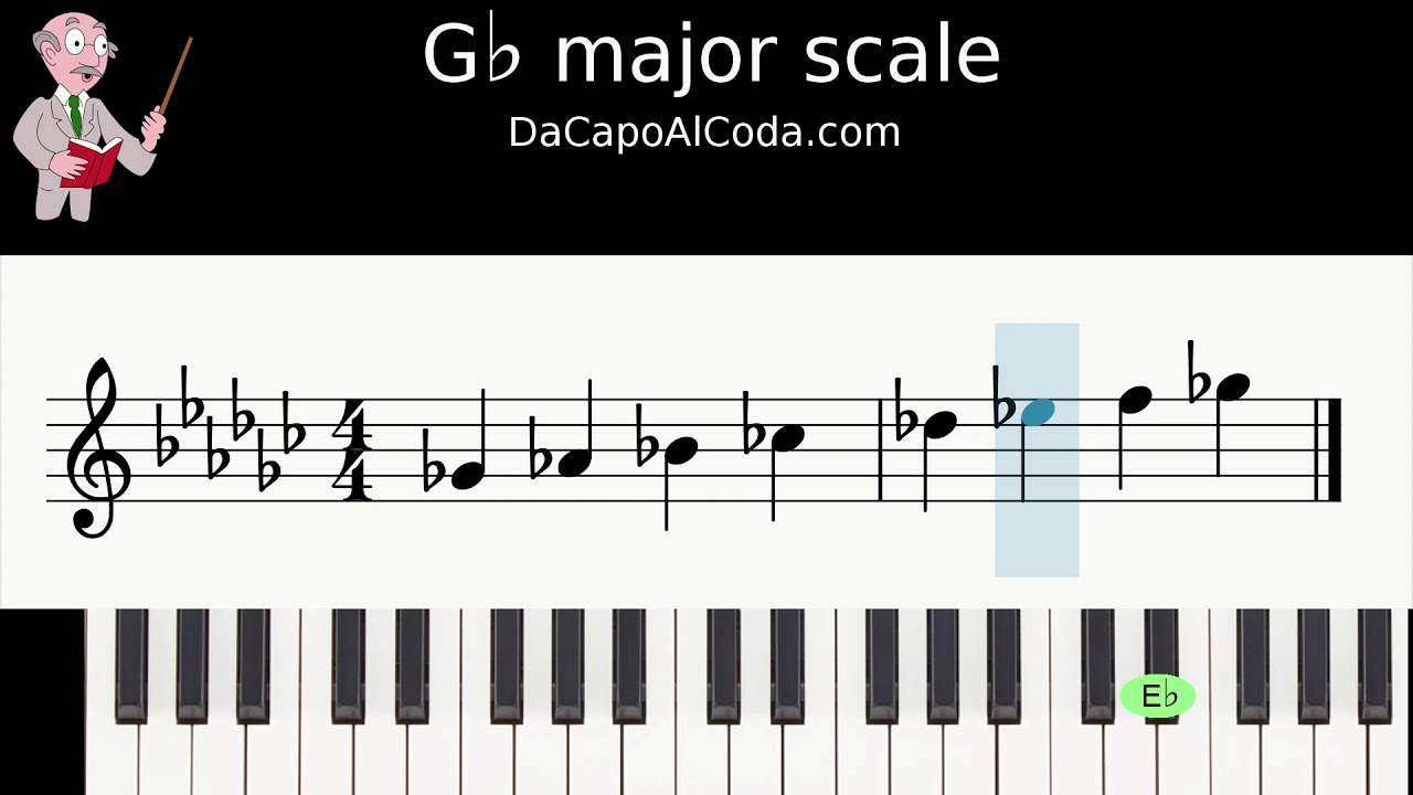 G flat Major scale   Music theory