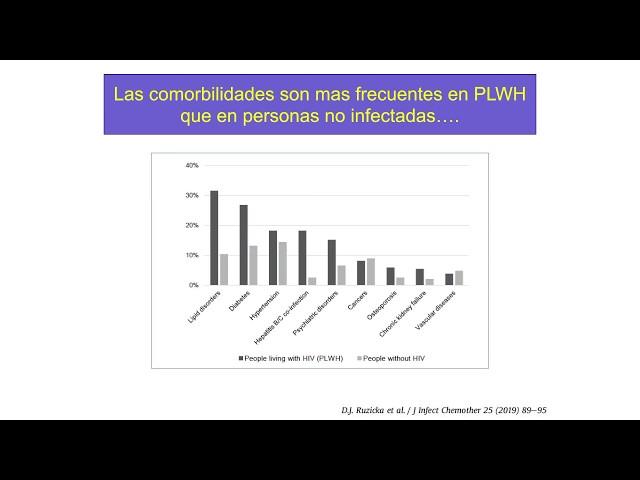 Dr Antonio Rivero-El peso de la comorbilidad en la atención actual de las personas que viven con VIH