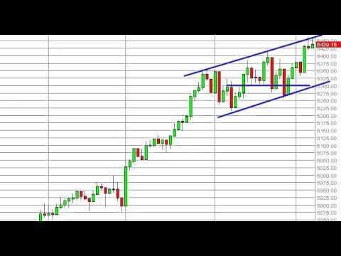FTSE 100 Technical Analysis for March 8, 2013 by FXEmpire.com