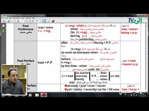 مراجعة ليلة الامتحان في اللغة الانجليزية للصف الثالث الثانوي 2019  - 19:53-2019 / 5 / 18
