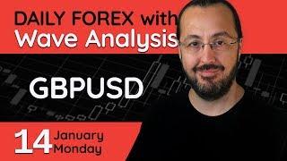 GBPUSD - Forex Trading Setups (14 January 2019)