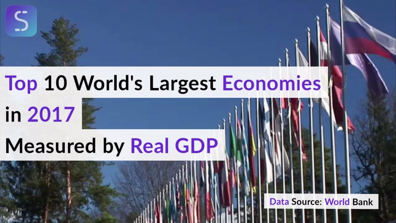 Image result for worlds largest economies