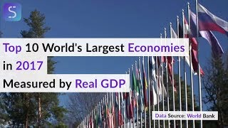 Top 10 World's Largest Economies in 2017 by Real GDP