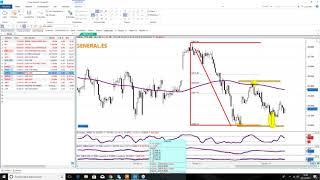 Estrategias para ganar en bolsa: índices,forex y acciones con David Galán y XTB