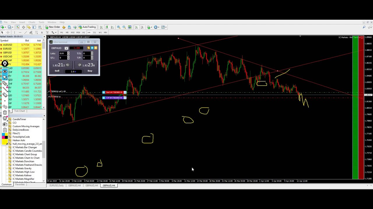 Free forex trading video tutorial download investment banking major gpa of base