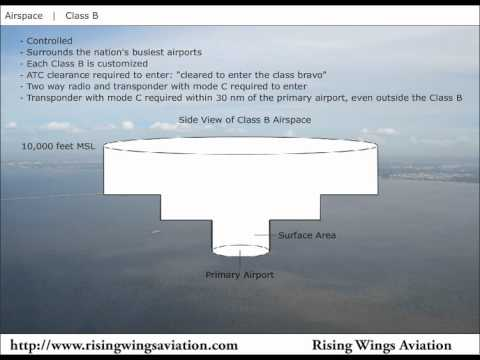 Class b airspace old youtube for B b com