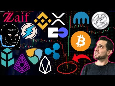 WTF $BTC?!? Zaif $60 Million HACK! David Chaum's Top Secret Crypto? Kraken: NY = Abusive Girlfriend
