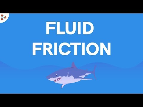 Physics - What is Fluid Friction?