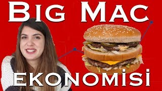BIG MAC EKONOMİSİ | BURGERNOMİ | SERAY
