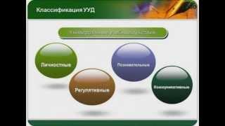 Формирование УУД средствами электронных образовательных ресурсов по русскому языку серии «1С:Школа»
