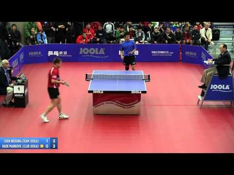 2012 JOOLA/NATT Teams Semifinal Match 1 - Rade Markovic vs Chen Weixing
