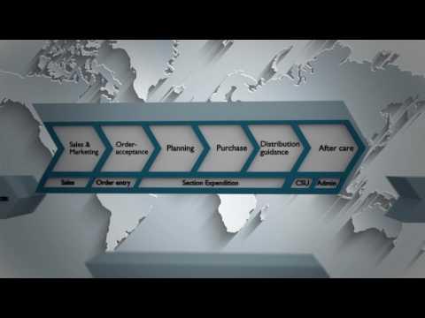 Logistics Software Solutions: Transport Management System