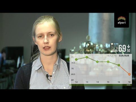 Рубль укрепляется к евро на открытии