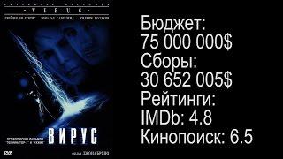 [Вечерний кинотеатр] #6 Рекомендация фильма:  Virus (Вирус, 1999)