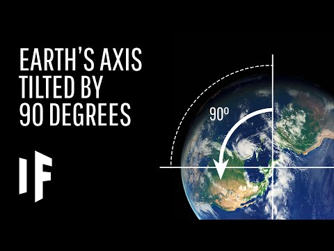 What If Earth's Axis Was Tilted by 90 Degrees?
