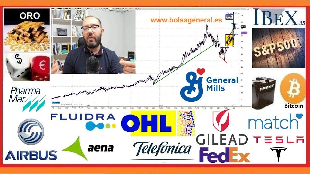 🚦Resumen semanal INVERSION en ►BOLSA📈 con David Galan 5 julio 2020