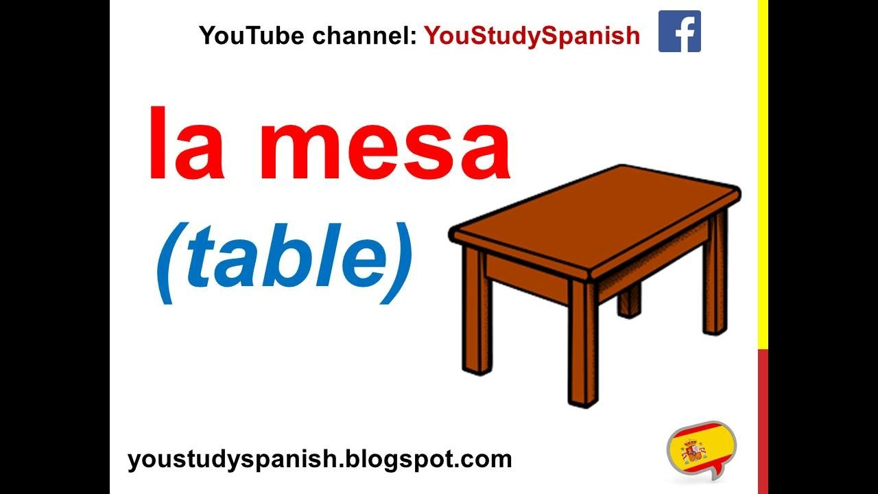 Spanish Lesson 67 Furniture In Spanish Vocabulary For Kids Parts Of The House Muebles En Espanol