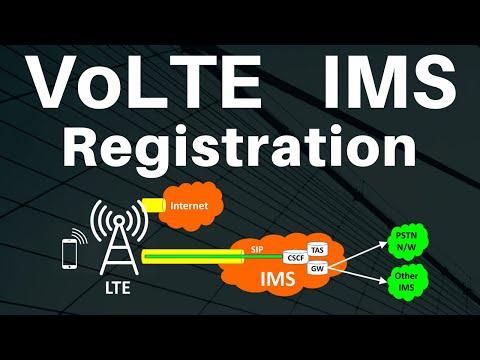 3. IMS registration call flow - VoLTE Registration call flow - SIP Registration call procedure