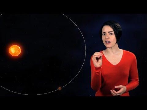 Primera Ley del Movimiento de Kepler  (Astronomía)