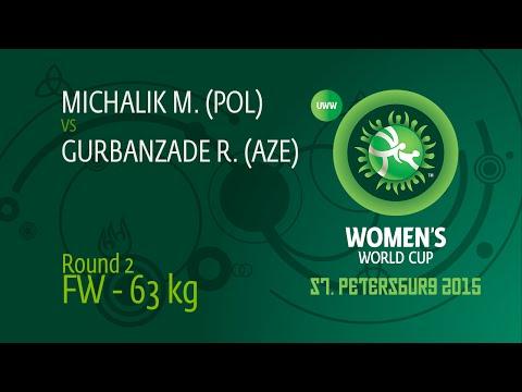 63 kg - Monika Ewa MICHALIK (POL) df. Ragneta GURBANZADE (AZE), 7-0