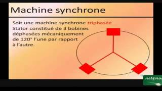 Machine synchrone