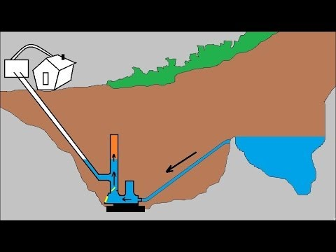 Animation | How ram pump works | Explained in detail.