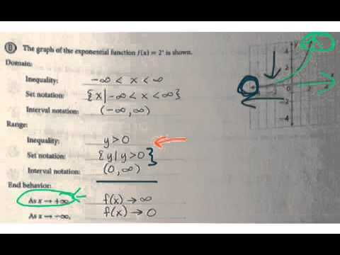Graphing an Exponential Function Students are asked to graph an ...