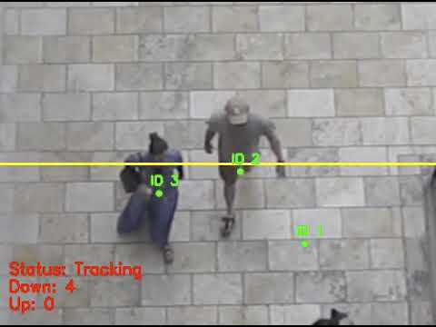 OpenCV People Counting Demo #1