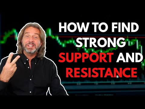 How To Find Strong Support & Resistance