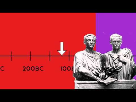 Roman History - 1 - Timeline Overview