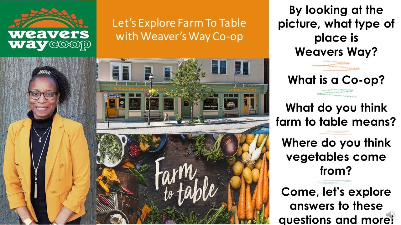 LET'S EXPLORE WEAVERS WAY FARM TO TABLE